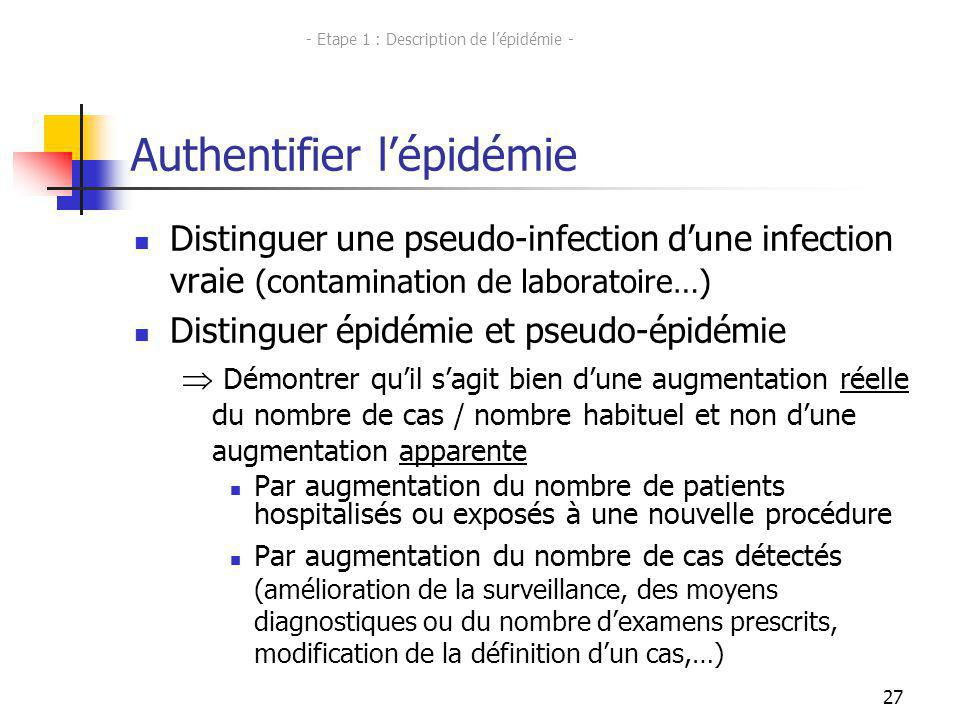 27 Authentifier lépidémie Distinguer une pseudo-infection dune infection vraie (contamination de laboratoire…) Distinguer épidémie et pseudo-épidémie