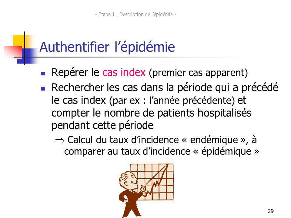 29 Authentifier lépidémie Repérer le cas index (premier cas apparent) Rechercher les cas dans la période qui a précédé le cas index (par ex : lannée p
