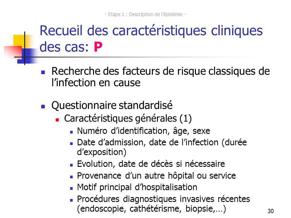 30 Recueil des caractéristiques cliniques des cas: P Recherche des facteurs de risque classiques de linfection en cause Questionnaire standardisé Cara