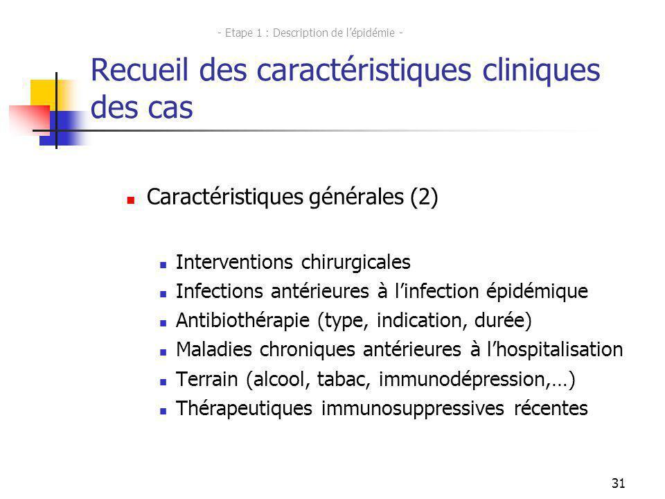 31 Recueil des caractéristiques cliniques des cas Caractéristiques générales (2) Interventions chirurgicales Infections antérieures à linfection épidé