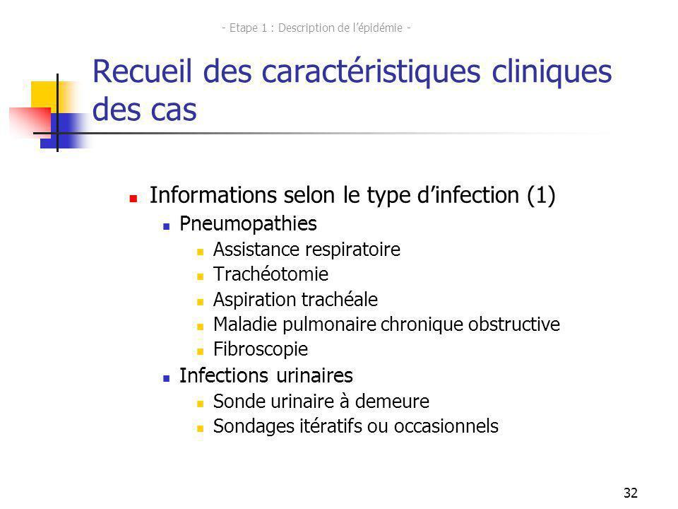 32 Recueil des caractéristiques cliniques des cas Informations selon le type dinfection (1) Pneumopathies Assistance respiratoire Trachéotomie Aspirat