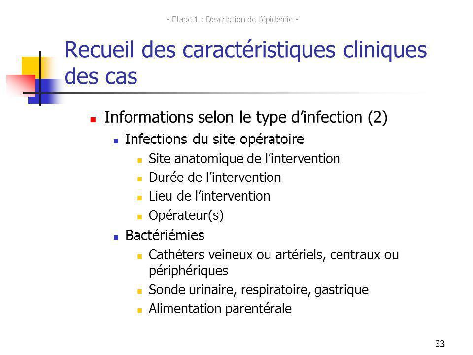 33 Recueil des caractéristiques cliniques des cas Informations selon le type dinfection (2) Infections du site opératoire Site anatomique de linterven