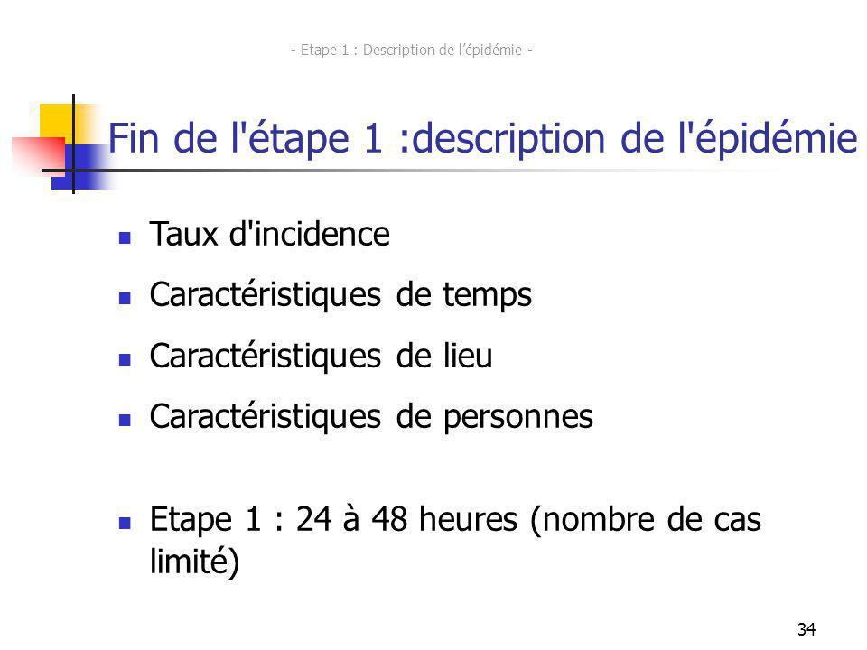 34 Fin de l'étape 1 :description de l'épidémie Taux d'incidence Caractéristiques de temps Caractéristiques de lieu Caractéristiques de personnes Etape