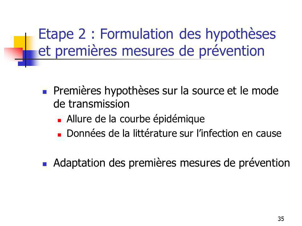 35 Etape 2 : Formulation des hypothèses et premières mesures de prévention Premières hypothèses sur la source et le mode de transmission Allure de la