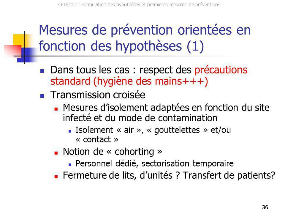 36 Mesures de prévention orientées en fonction des hypothèses (1) Dans tous les cas : respect des précautions standard (hygiène des mains+++) Transmis