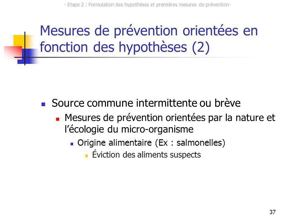 37 Mesures de prévention orientées en fonction des hypothèses (2) Source commune intermittente ou brève Mesures de prévention orientées par la nature