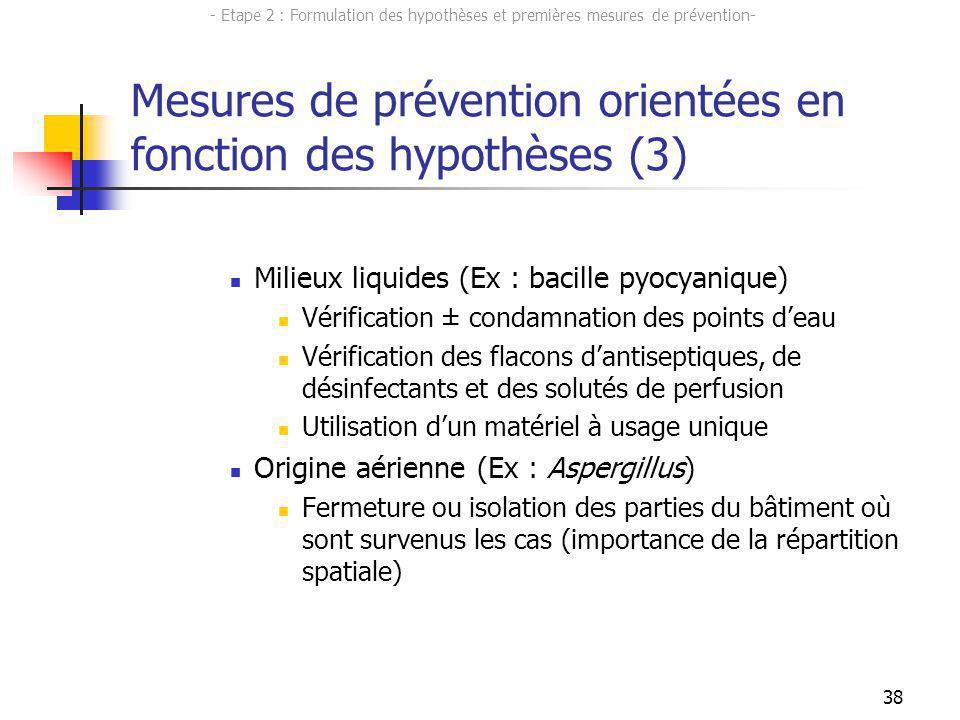38 Mesures de prévention orientées en fonction des hypothèses (3) Milieux liquides (Ex : bacille pyocyanique) Vérification ± condamnation des points d