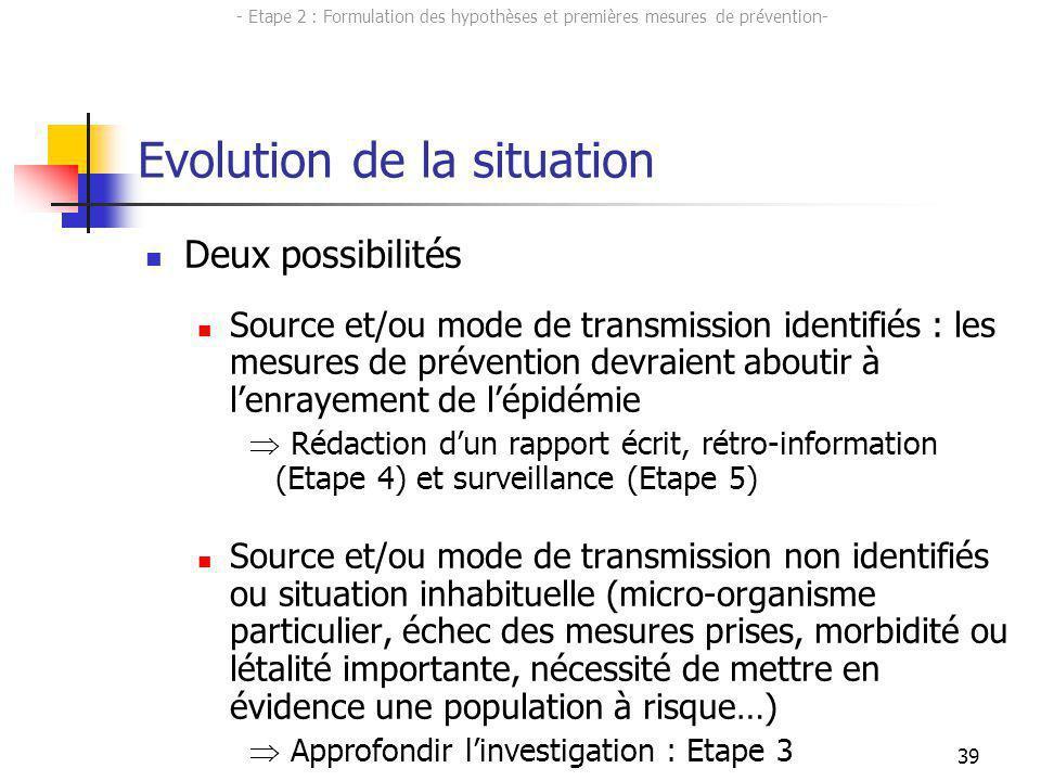 39 Evolution de la situation Deux possibilités Source et/ou mode de transmission identifiés : les mesures de prévention devraient aboutir à lenrayemen