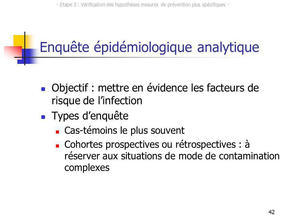 42 Enquête épidémiologique analytique Objectif : mettre en évidence les facteurs de risque de linfection Types denquête Cas-témoins le plus souvent Co