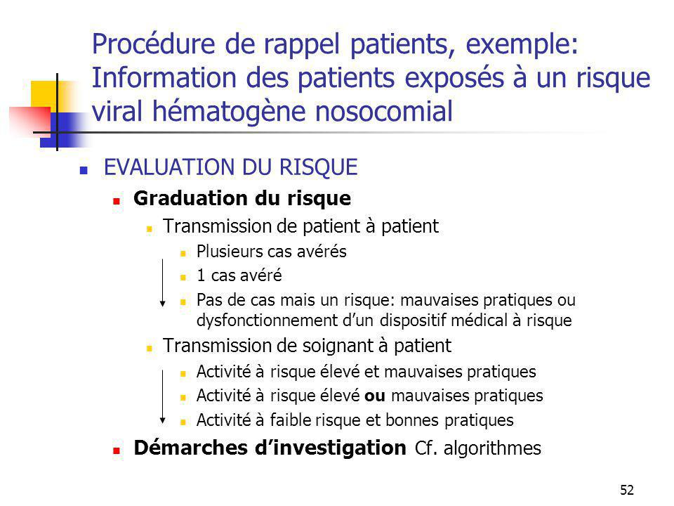 52 Procédure de rappel patients, exemple: Information des patients exposés à un risque viral hématogène nosocomial EVALUATION DU RISQUE Graduation du