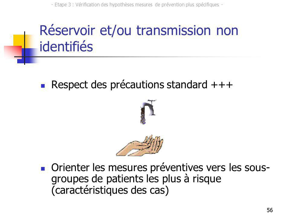 56 Réservoir et/ou transmission non identifiés Respect des précautions standard +++ Orienter les mesures préventives vers les sous- groupes de patient