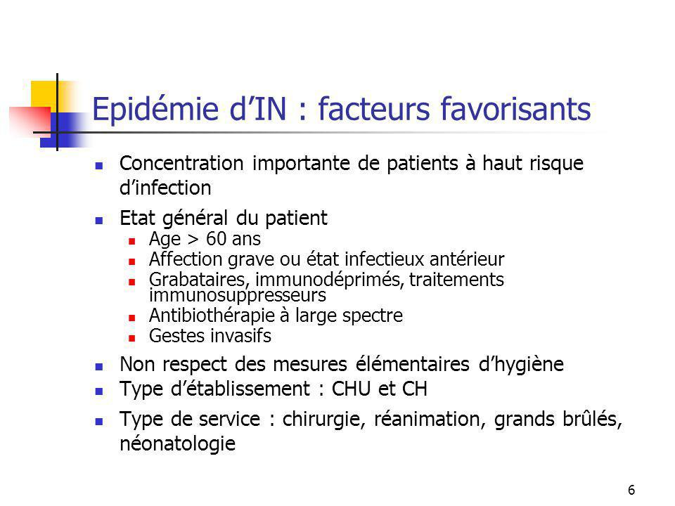 6 Epidémie dIN : facteurs favorisants Concentration importante de patients à haut risque dinfection Etat général du patient Age > 60 ans Affection gra