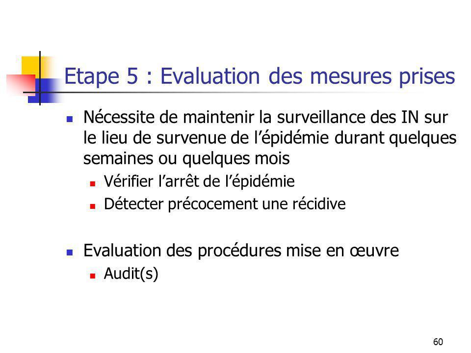 60 Etape 5 : Evaluation des mesures prises Nécessite de maintenir la surveillance des IN sur le lieu de survenue de lépidémie durant quelques semaines