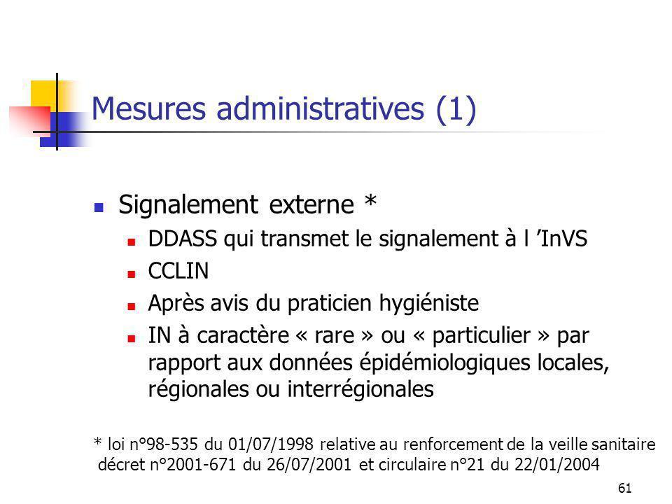 61 Mesures administratives (1) Signalement externe * DDASS qui transmet le signalement à l InVS CCLIN Après avis du praticien hygiéniste IN à caractèr