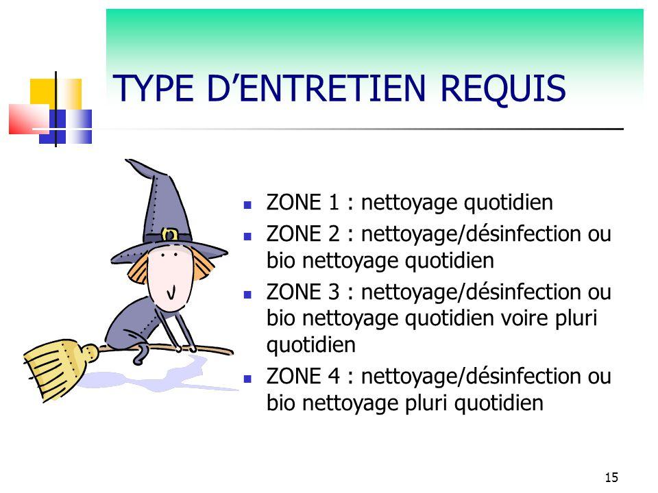 15 TYPE DENTRETIEN REQUIS ZONE 1 : nettoyage quotidien ZONE 2 : nettoyage/désinfection ou bio nettoyage quotidien ZONE 3 : nettoyage/désinfection ou b