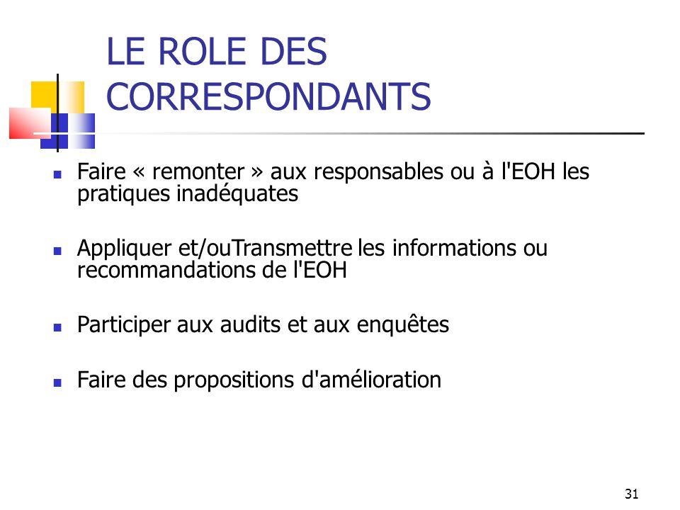 31 LE ROLE DES CORRESPONDANTS Faire « remonter » aux responsables ou à l'EOH les pratiques inadéquates Appliquer et/ouTransmettre les informations ou