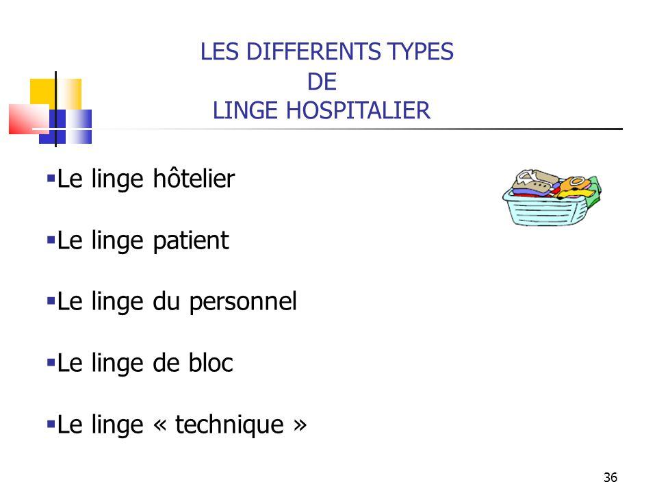 36 LES DIFFERENTS TYPES DE LINGE HOSPITALIER Le linge hôtelier Le linge patient Le linge du personnel Le linge de bloc Le linge « technique »