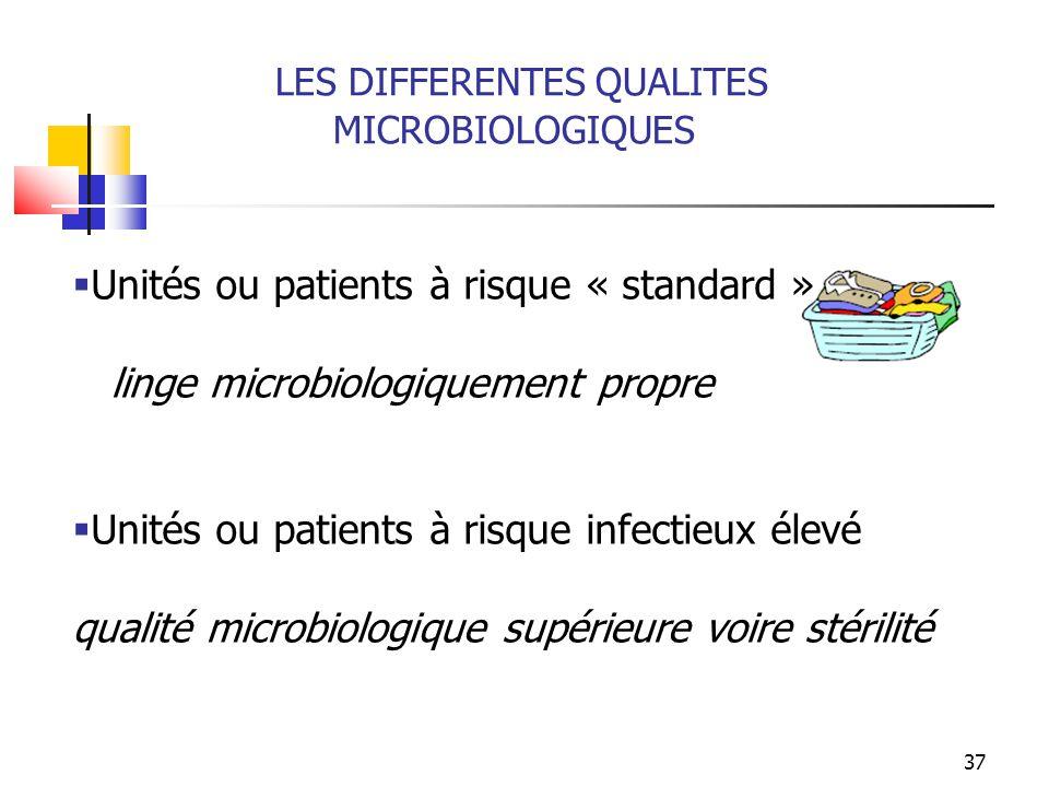 37 LES DIFFERENTES QUALITES MICROBIOLOGIQUES Unités ou patients à risque « standard » linge microbiologiquement propre Unités ou patients à risque inf
