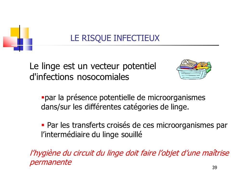 39 LE RISQUE INFECTIEUX Le linge est un vecteur potentiel d'infections nosocomiales par la présence potentielle de microorganismes dans/sur les différ
