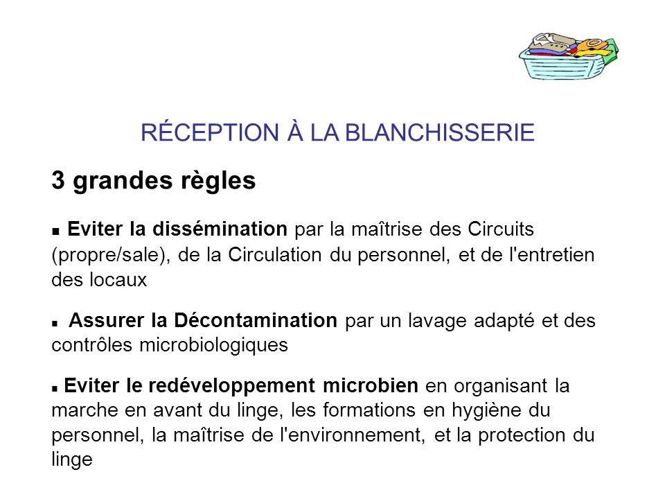 RÉCEPTION À LA BLANCHISSERIE 3 grandes règles Eviter la dissémination par la maîtrise des Circuits (propre/sale), de la Circulation du personnel, et d