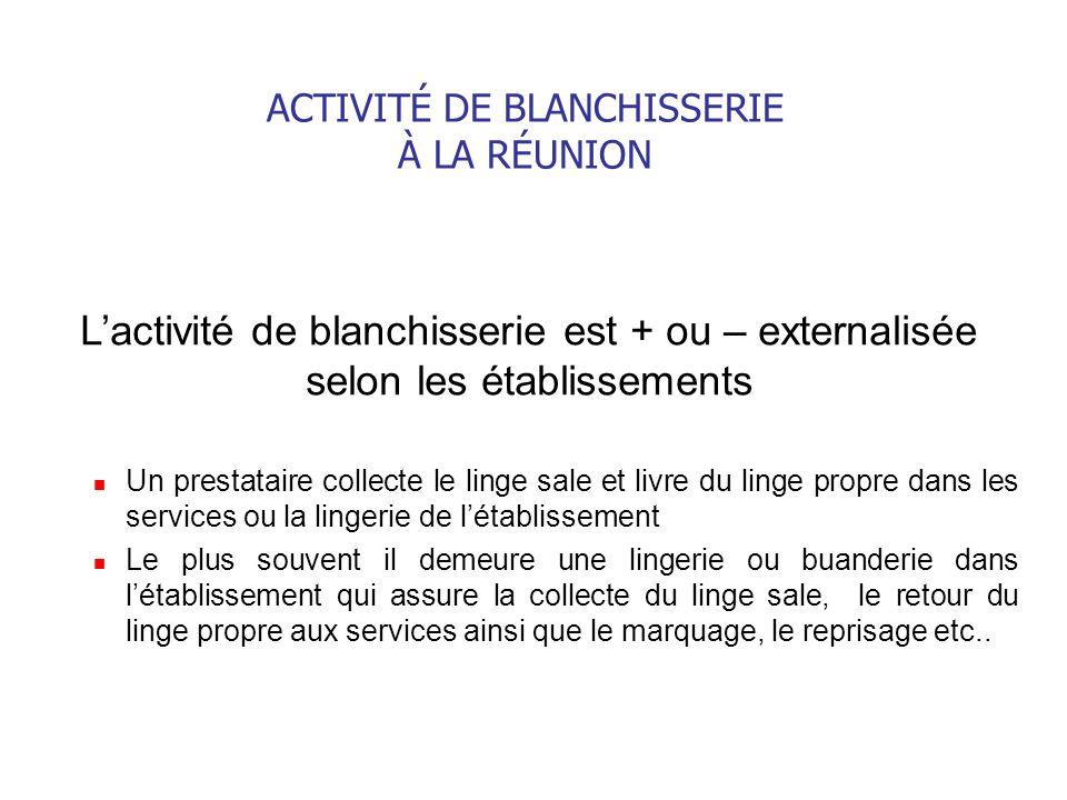 ACTIVITÉ DE BLANCHISSERIE À LA RÉUNION Lactivité de blanchisserie est + ou – externalisée selon les établissements Un prestataire collecte le linge sa