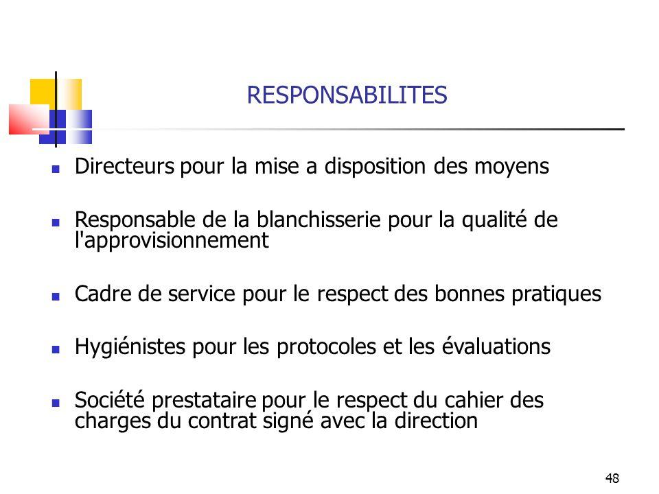 48 RESPONSABILITES Directeurs pour la mise a disposition des moyens Responsable de la blanchisserie pour la qualité de l'approvisionnement Cadre de se