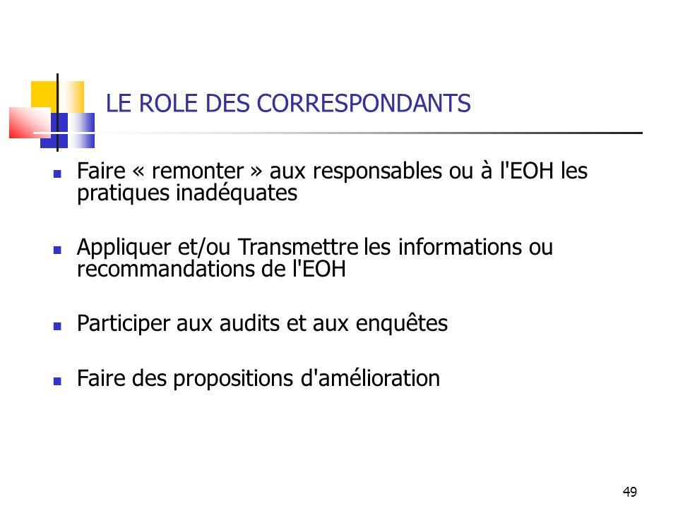49 LE ROLE DES CORRESPONDANTS Faire « remonter » aux responsables ou à l'EOH les pratiques inadéquates Appliquer et/ou Transmettre les informations ou