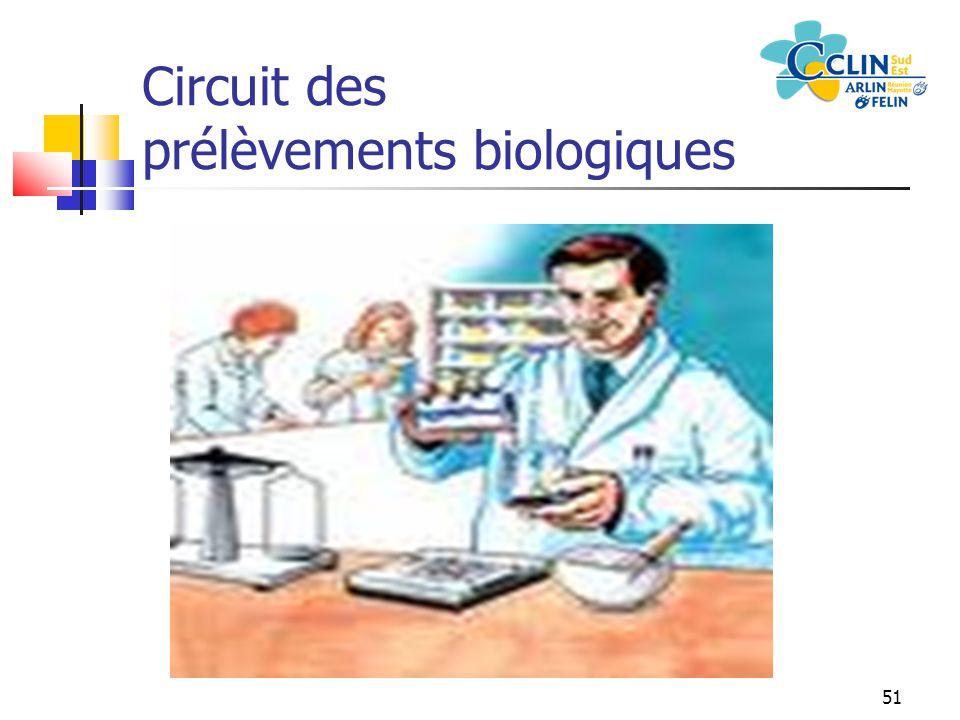 51 Circuit des prélèvements biologiques