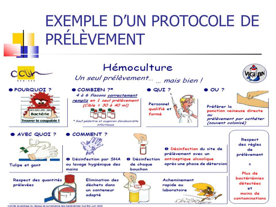 53 EXEMPLE DUN PROTOCOLE DE PRÉLÈVEMENT