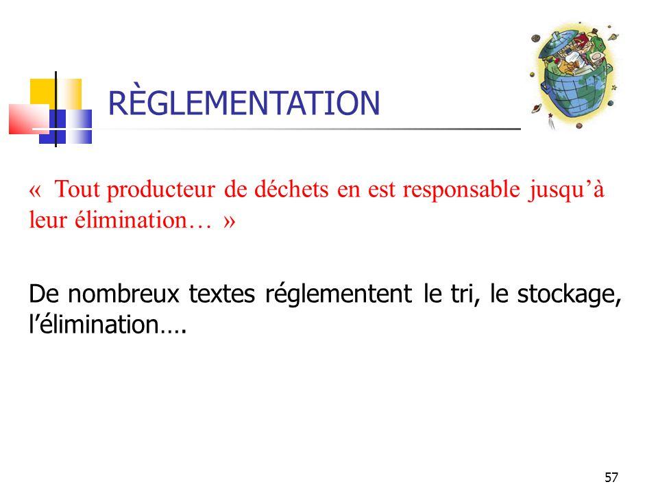 57 RÈGLEMENTATION « Tout producteur de déchets en est responsable jusquà leur élimination… » De nombreux textes réglementent le tri, le stockage, léli