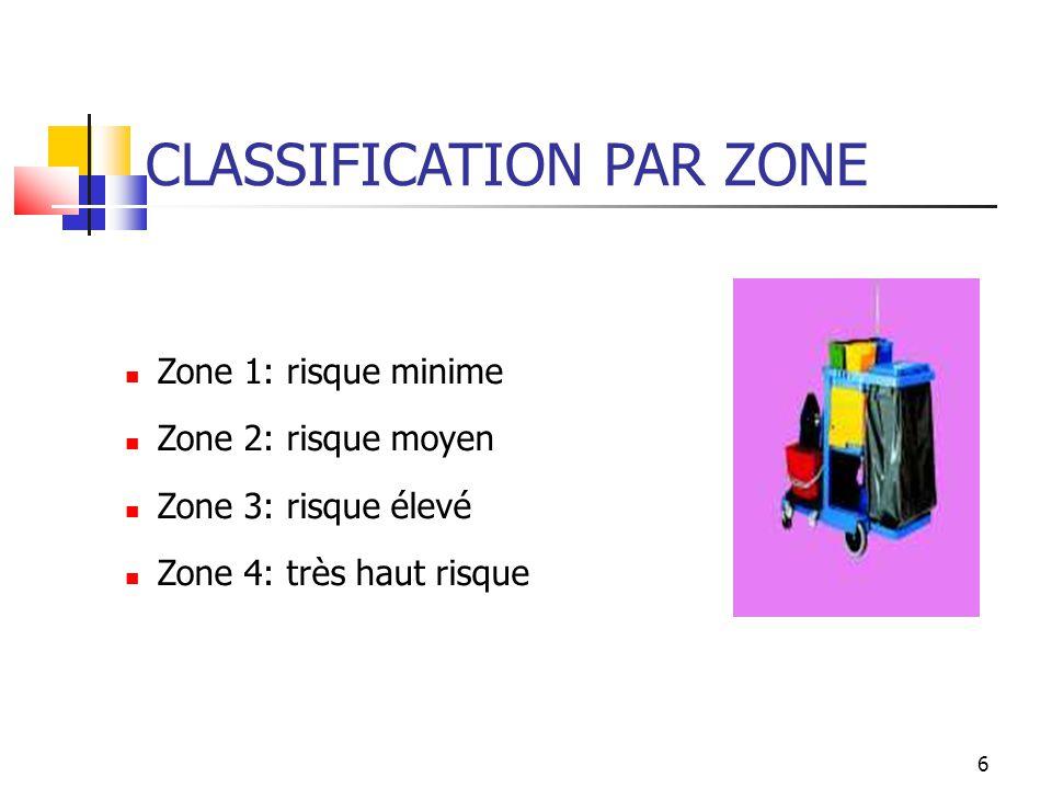 6 CLASSIFICATION PAR ZONE Zone 1: risque minime Zone 2: risque moyen Zone 3: risque élevé Zone 4: très haut risque