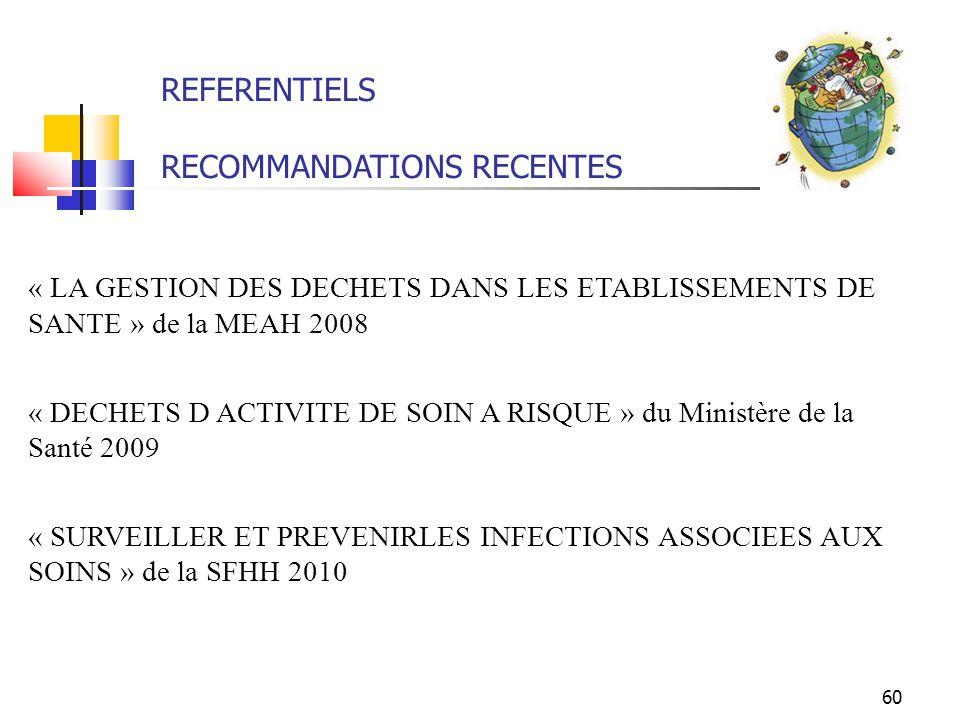 60 REFERENTIELS RECOMMANDATIONS RECENTES « LA GESTION DES DECHETS DANS LES ETABLISSEMENTS DE SANTE » de la MEAH 2008 « DECHETS D ACTIVITE DE SOIN A RI