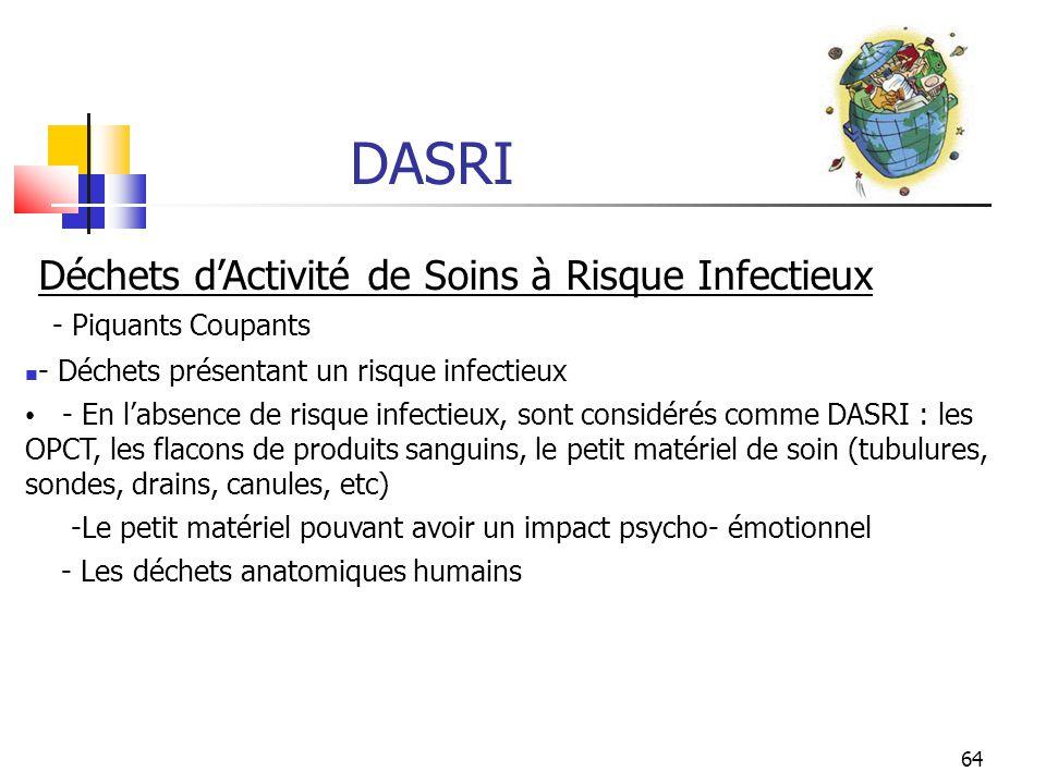 64 DASRI Déchets dActivité de Soins à Risque Infectieux - Piquants Coupants - Déchets présentant un risque infectieux - En labsence de risque infectie