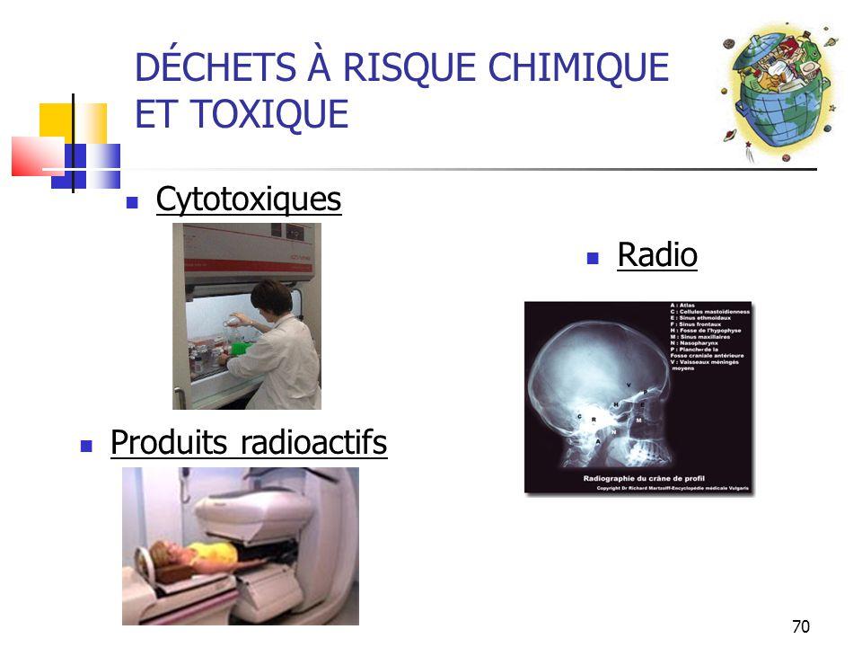70 DÉCHETS À RISQUE CHIMIQUE ET TOXIQUE Cytotoxiques Produits radioactifs Radio