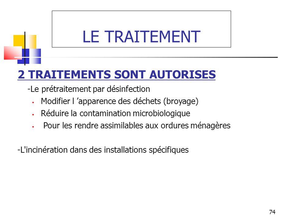 74 LE TRAITEMENT 2 TRAITEMENTS SONT AUTORISES -Le prétraitement par désinfection Modifier l apparence des déchets (broyage) Réduire la contamination m