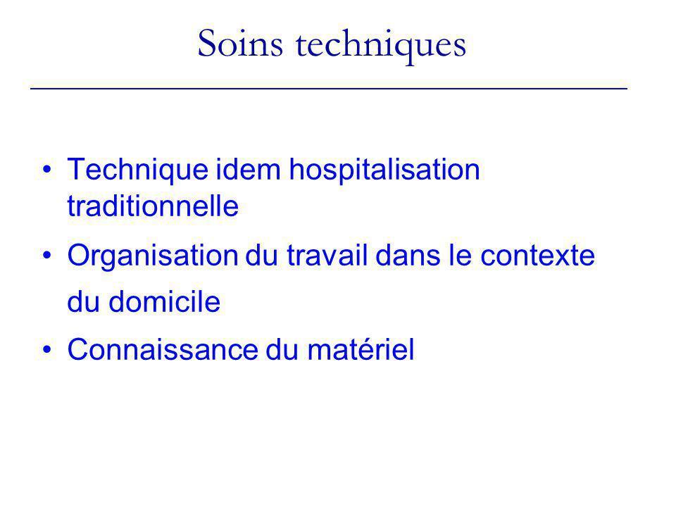 Soins techniques Technique idem hospitalisation traditionnelle Organisation du travail dans le contexte du domicile Connaissance du matériel