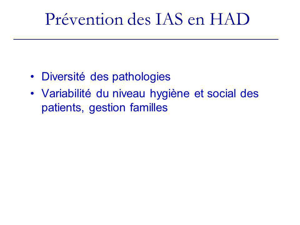 Prévention des IAS en HAD Diversité des pathologies Variabilité du niveau hygiène et social des patients, gestion familles