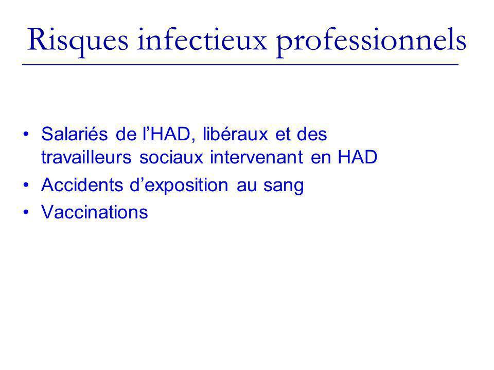 Risques infectieux professionnels Salariés de lHAD, libéraux et des travailleurs sociaux intervenant en HAD Accidents dexposition au sang Vaccinations