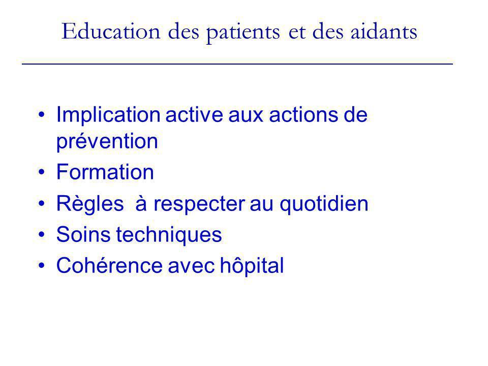 Education des patients et des aidants Implication active aux actions de prévention Formation Règles à respecter au quotidien Soins techniques Cohérenc