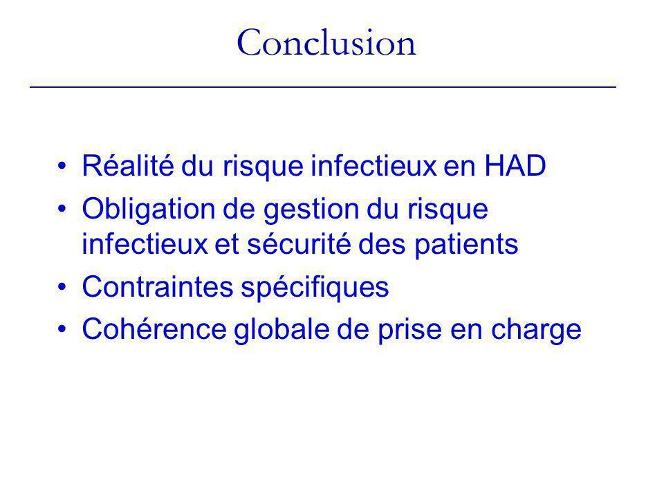 Conclusion Réalité du risque infectieux en HAD Obligation de gestion du risque infectieux et sécurité des patients Contraintes spécifiques Cohérence g