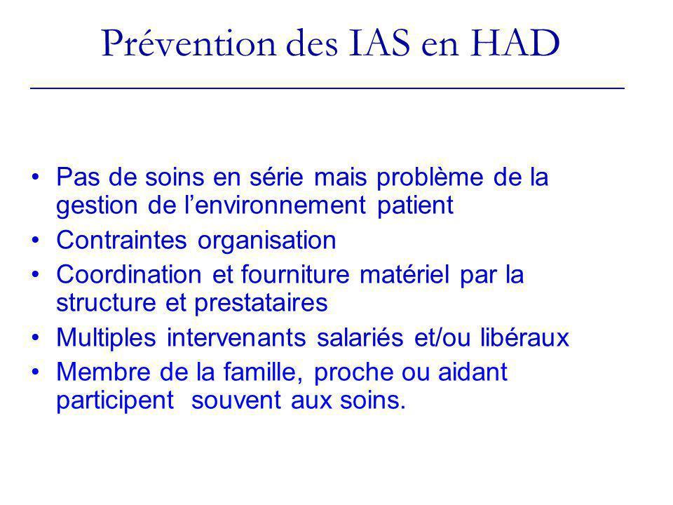 Prévention des IAS en HAD Pas de soins en série mais problème de la gestion de lenvironnement patient Contraintes organisation Coordination et fournit