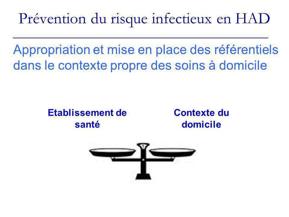 Prévention du risque infectieux en HAD Etablissement de santé Contexte du domicile Appropriation et mise en place des référentiels dans le contexte pr