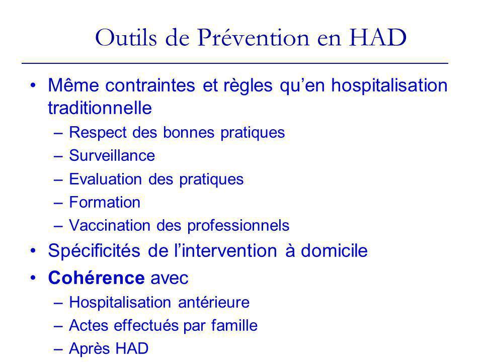 Outils de Prévention en HAD Même contraintes et règles quen hospitalisation traditionnelle –Respect des bonnes pratiques –Surveillance –Evaluation des