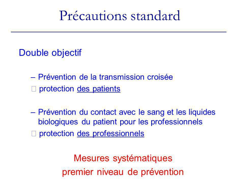 Précautions standard Double objectif –Prévention de la transmission croisée protection des patients –Prévention du contact avec le sang et les liquide
