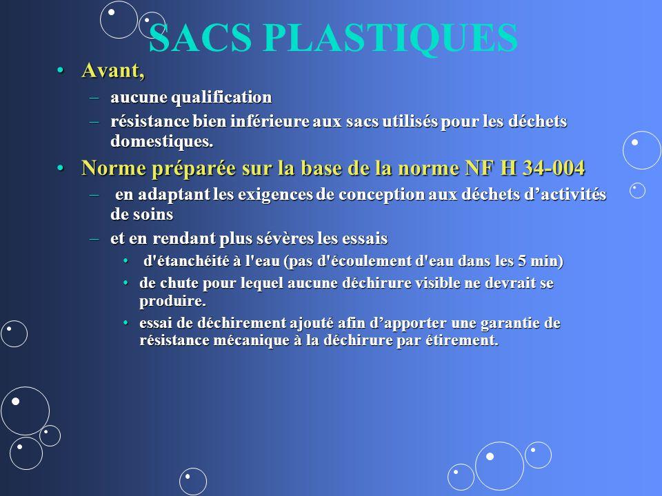 SACS PLASTIQUES Avant,Avant, –aucune qualification –résistance bien inférieure aux sacs utilisés pour les déchets domestiques. Norme préparée sur la b
