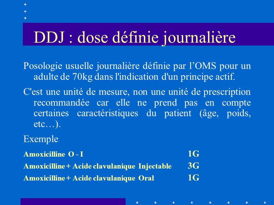 DDJ : dose définie journalière Posologie usuelle journalière définie par lOMS pour un adulte de 70kg dans l'indication d'un principe actif. C'est une