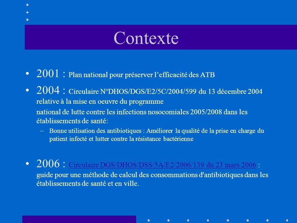 Contexte 2001 : Plan national pour préserver lefficacité des ATB 2004 : Circulaire N°DHOS/DGS/E2/5C/2004/599 du 13 décembre 2004 relative à la mise en