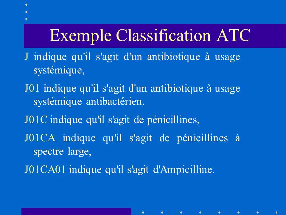 Exemple Classification ATC J indique qu'il s'agit d'un antibiotique à usage systémique, J01 indique qu'il s'agit d'un antibiotique à usage systémique