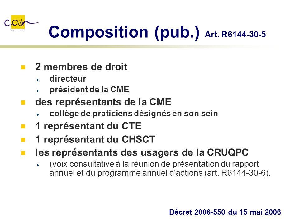 Composition (pub.) Art. R6144-30-5 2 membres de droit directeur président de la CME des représentants de la CME collège de praticiens désignés en son