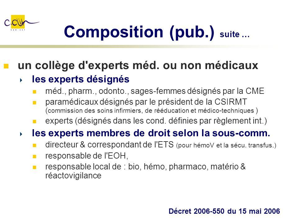 Composition (pub.) suite … un collège d'experts méd. ou non médicaux les experts désignés méd., pharm., odonto., sages-femmes désignés par la CME para